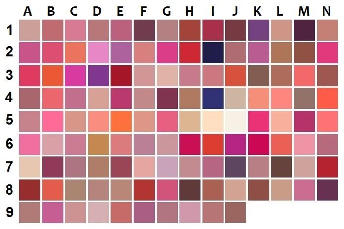 MAC Lippenstift alle Farben