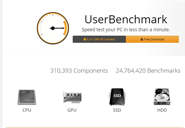 Cara Menjalankan Benchmark di Windows 10 PC dan laptop