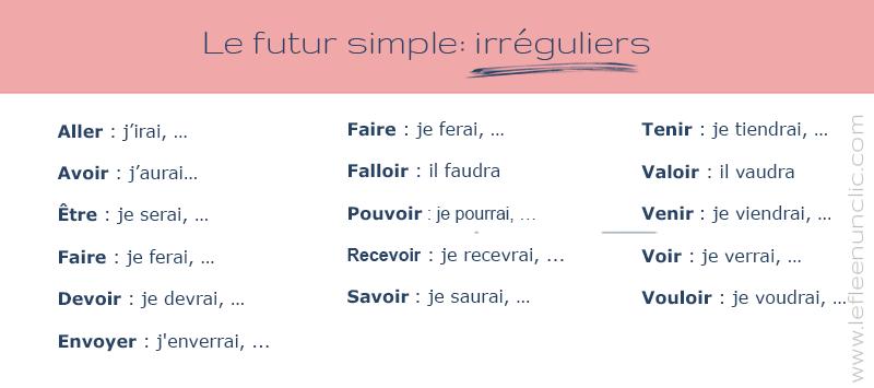 conjugaison, français, le futur simple, irreguliers, FLE, le FLE en un 'clic'