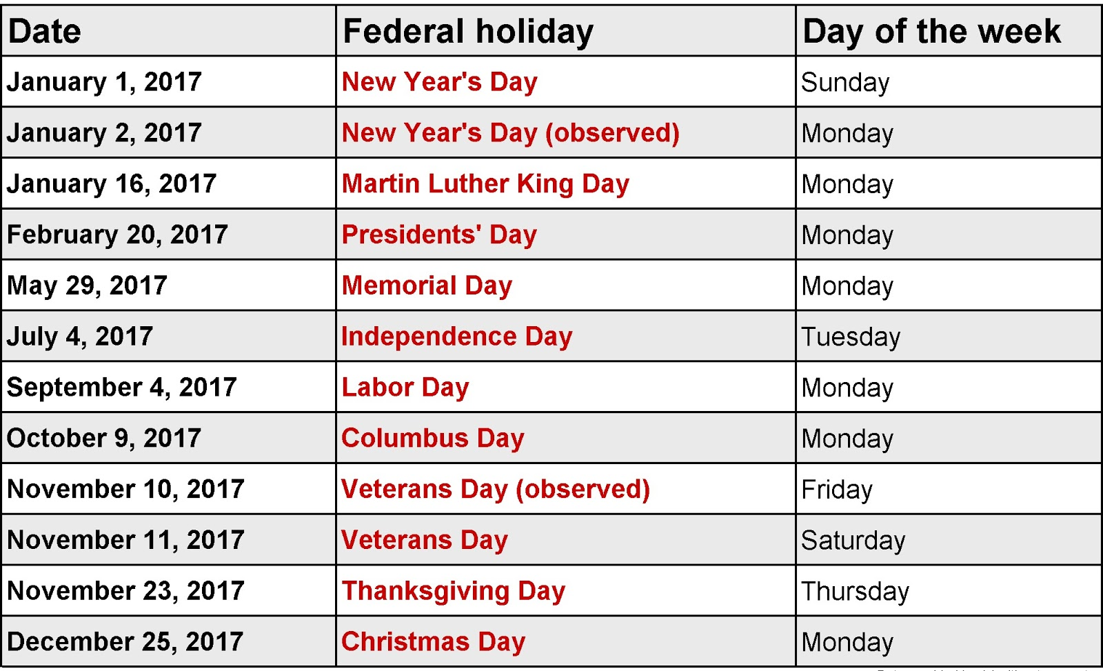 2018 Calendar with Federal Holidays Templetes