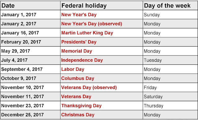 2017 Calendar with Federal Holidays Templetes