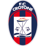 Recent Complete List of F.C. Crotone Roster 2016-2017 Players Name Jersey Shirt Number Squad