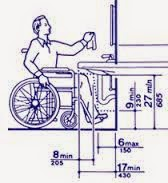 Diagram showing accessibility measurements of wheelchair user reach ranges at sink