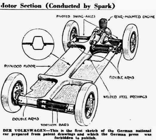 1936 Volkswagen Beetle Engine Diagram