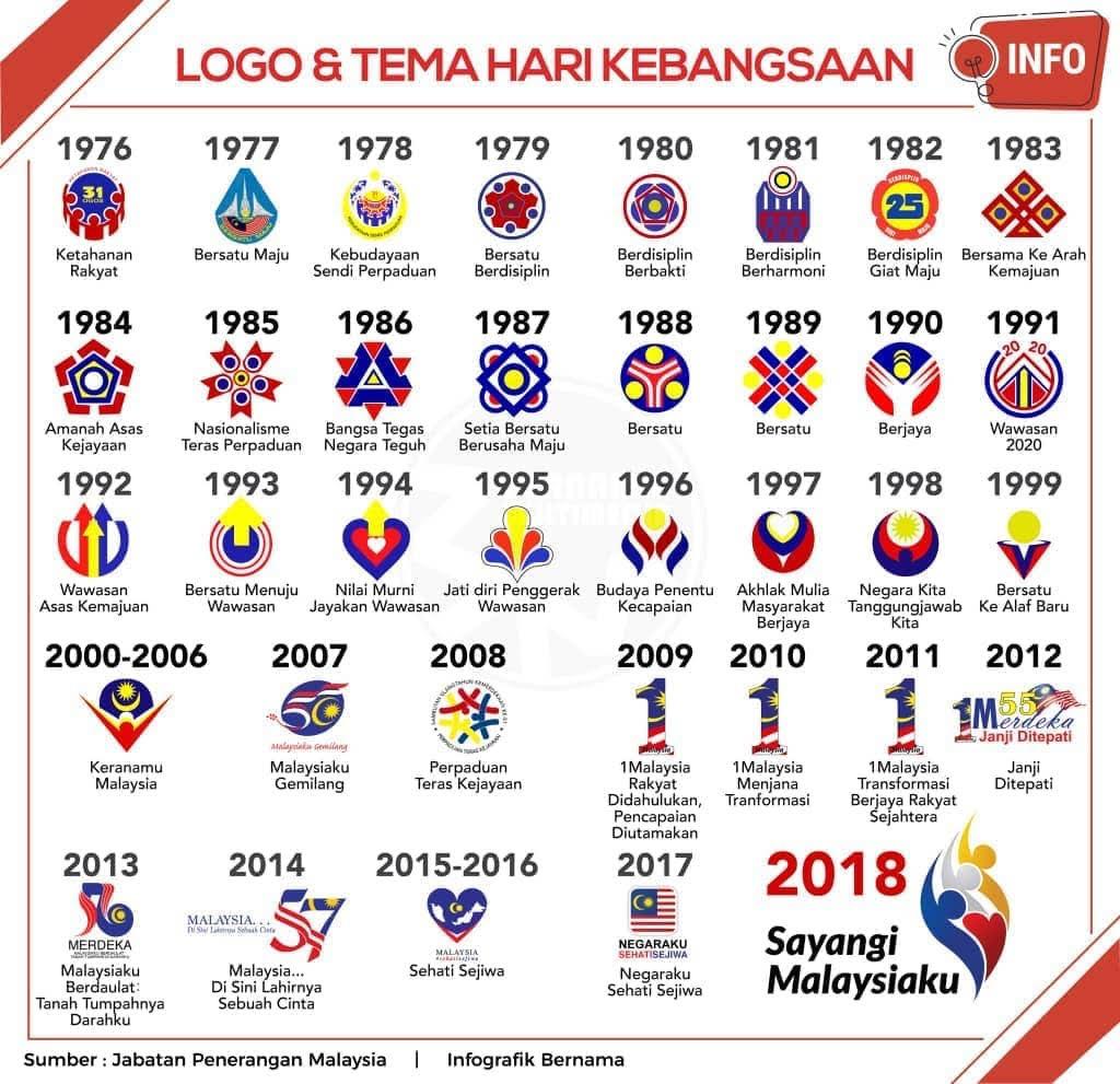 hari kemerdekaan malaysia ke 61, merdeka 2018, selamat hari merdeka