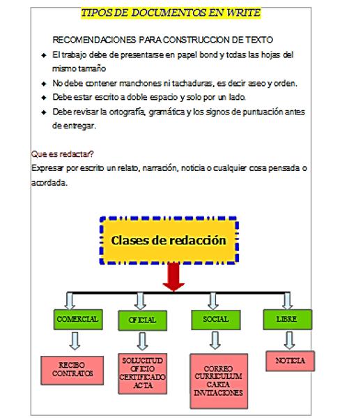 Esteban Caiza - Google+