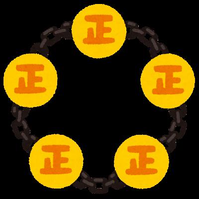 正の連鎖のイラスト