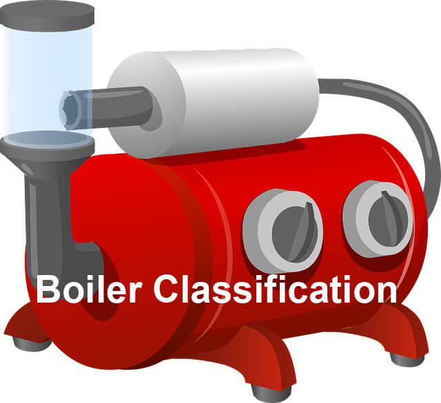 Types Of Boiler   Mecholic