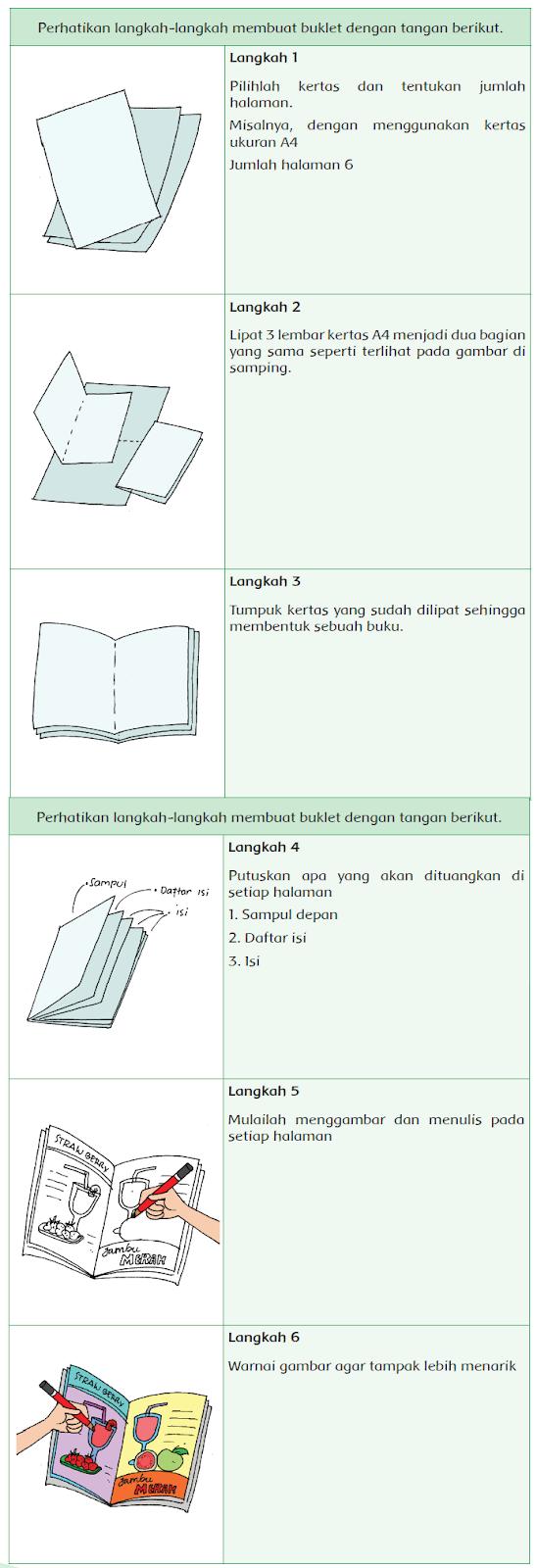 Kunci Jawaban Tematik Tema 5 Kelas 6 Halaman 174 Kurikulum 2013