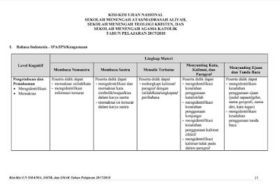 Kisi-kisi UN SMA/ MA/ SMTK/ SMAK Tahun Pelajaran 2017-2018
