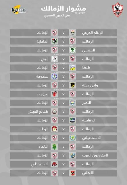 جدول مباريات النادى الزمالك فى الدورى المصرى الموسم الجديد 2019 ,الموعد والتوقيت و الاهداف || zamalek table