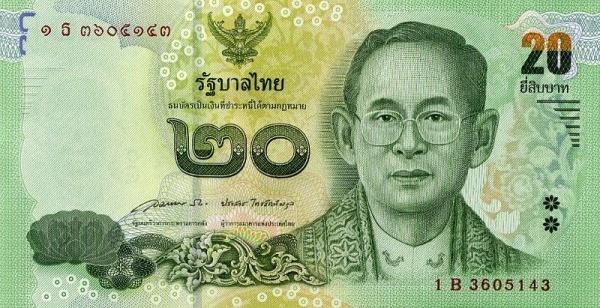 Tukaran Mata Wang Kadar Tukaran Wang Matawang Thailand