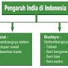 Perkembangan sejarah Indonesia setelah mengenal tulisan