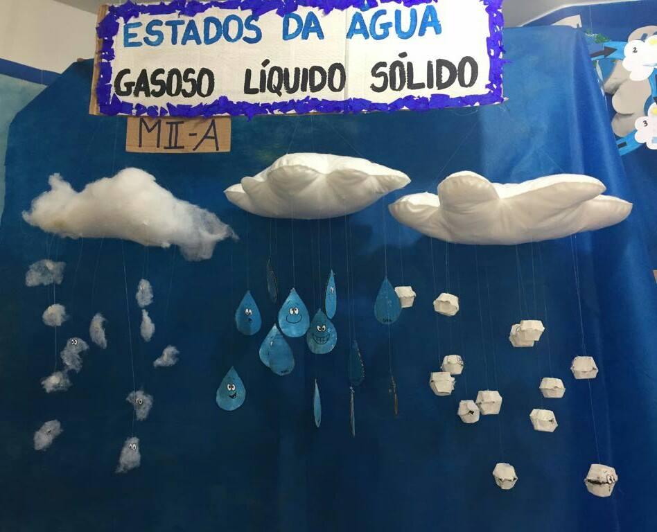 Preferência Projeto Água:uma gota de consciência! | Ideia Criativa - Gi  SF21