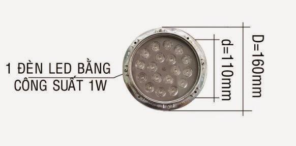 ĐÈN LED ÂM NƯỚC 18W RGB - INOX