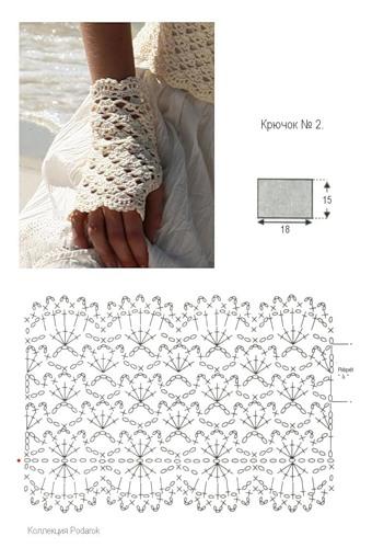 Lo Spazio Di Lilla A Gentile Richiestai Mezziguanti Crochet Per
