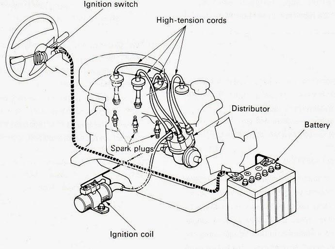 Teknik Otomotif