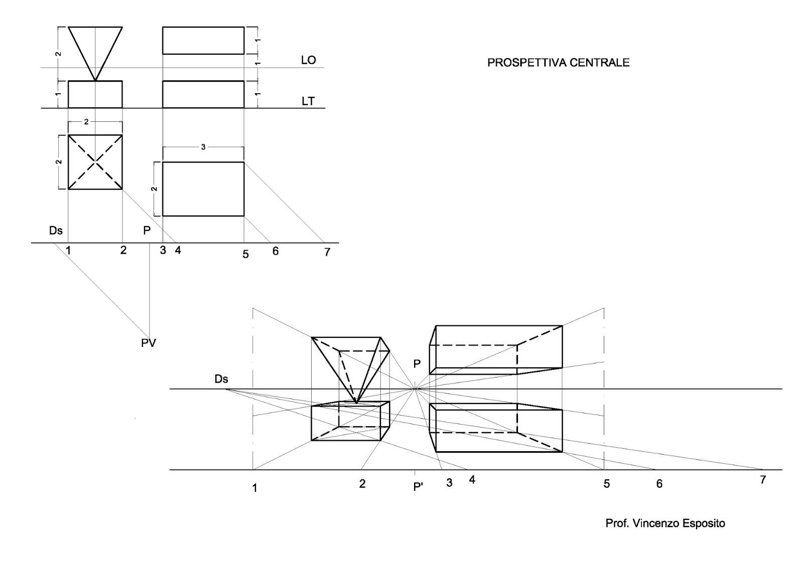 Prospettiva Centrale E Accidentale disegno tecnico prospettiva centrale esercizi – ardusat
