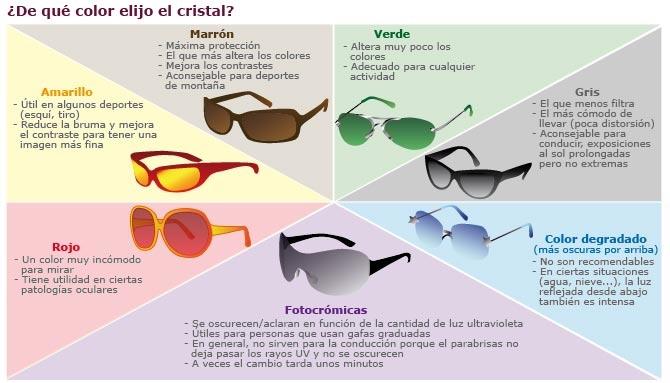 5b2f7273bc Que color de cristales deberías elegir? | DON'T HIDE RAY-BAN