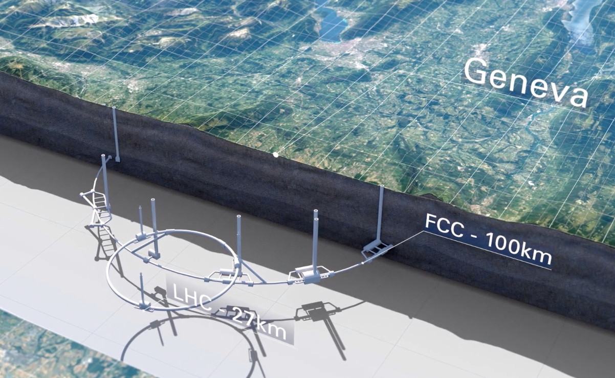 The CERN 100-km collision plan makes the LHC look like a hula hoop
