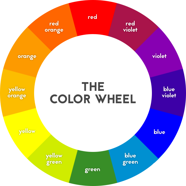There Are Three Types Of Colors On The Color Wheel