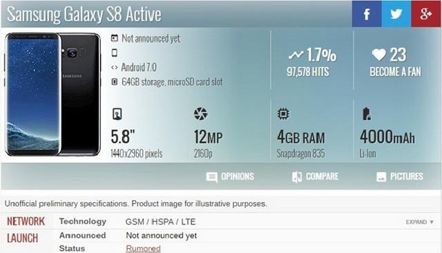 Galaxy S8 Active lộ toàn bộ thông số cấu hình