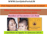 Bihar Integrated Child Development Services Recruitment 2018 – 121 Anganwadi Worker & Anganwadi Assistant