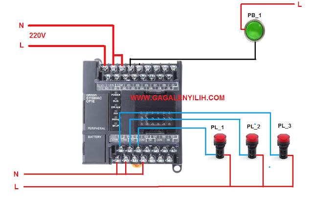 Contoh Program PLC Omron 3 Lampu Nyala Mati Berurutan Menggunakan 1 Tombol