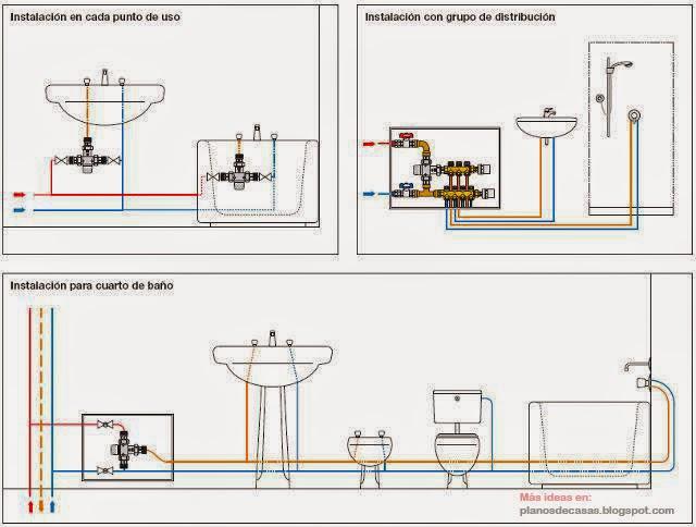 Tipos de planos planos de casas gratis y departamentos for Cocina plano arquitectonico