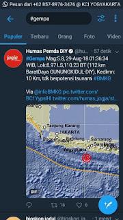 Yogyakarta Di Guncang Gempa 5.8 SR Namun   Tidak Berdampak Tsunami