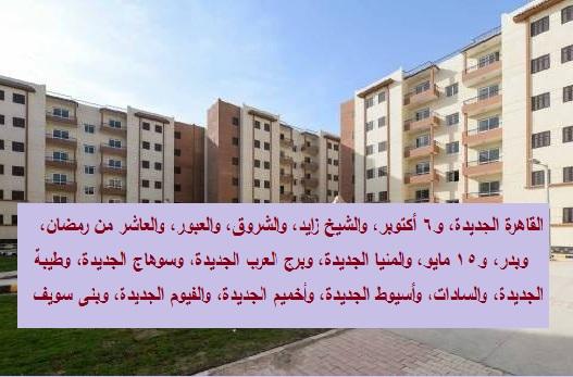 وزارة الاسكان تفتح التقديم لقرعة الاراضى السكنية ب 19 مدينة الجديدة بمساحات تبدأ من 209 متر تعرف على المقدم والشروط هنا