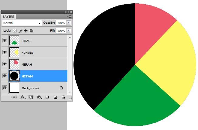 Cara membuat diagram melingkar di photoshop grafis media step 5 ccuart Images