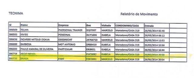 Marcelo Odebrecht entrega registro de condomínio para confirmar jantar com Aécio Neves