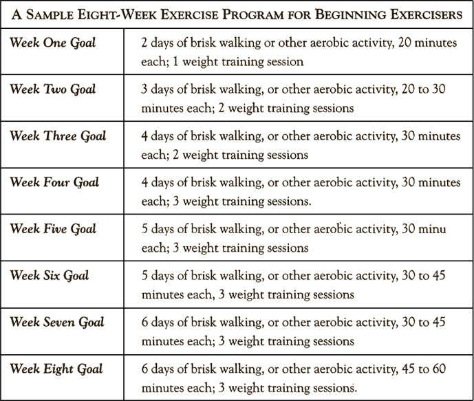healthy exercise tips the importance of keeping an exercise diary