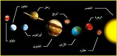 الظواهر الكونية والمجموعة الشمسية