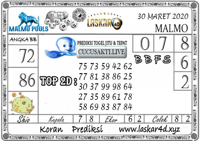 Prediksi Togel MALMO LASKAR4D 30 MARET 2020