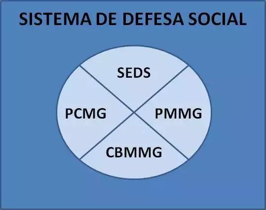Órgãos colegiado pilares de gestão democrática e participativa 1