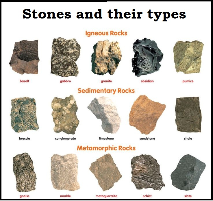 Types Of Stones : Stones and classification of building