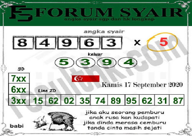 Kode syair Singapore Kamis 17 September 2020 200