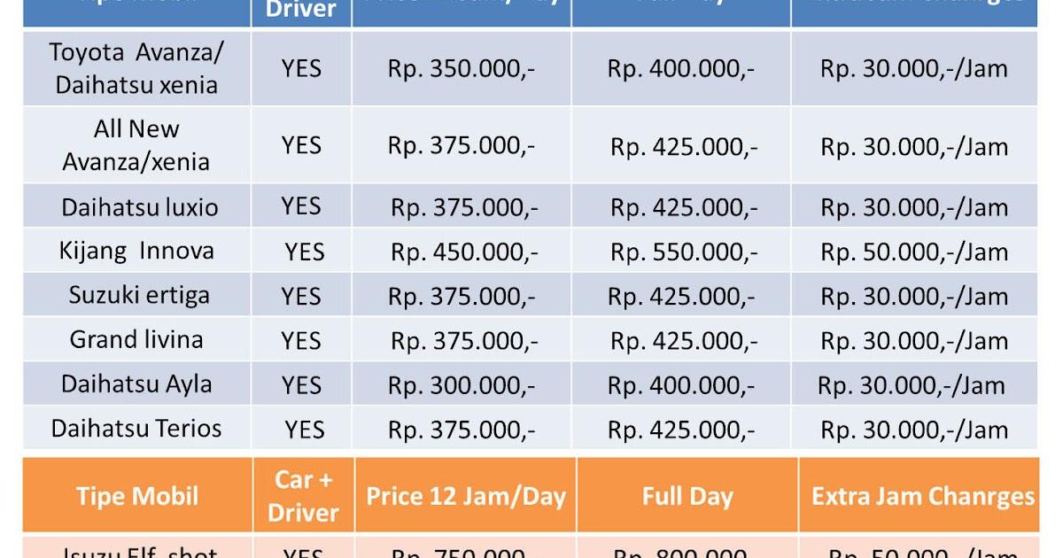 Sewa Mobil Harga Dan Tarif Sewa Atau Rental Mobil Berbagai Merk Dan Lokasi Di Indonesia Bus Pariwisata