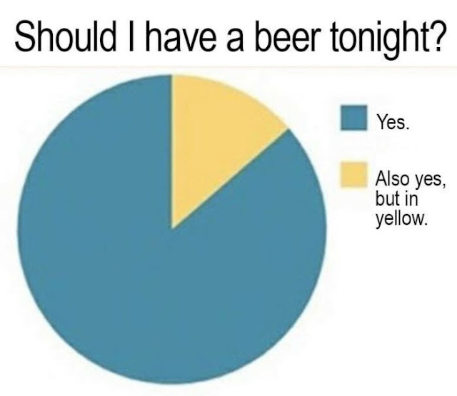 Should I have a beer tonight?