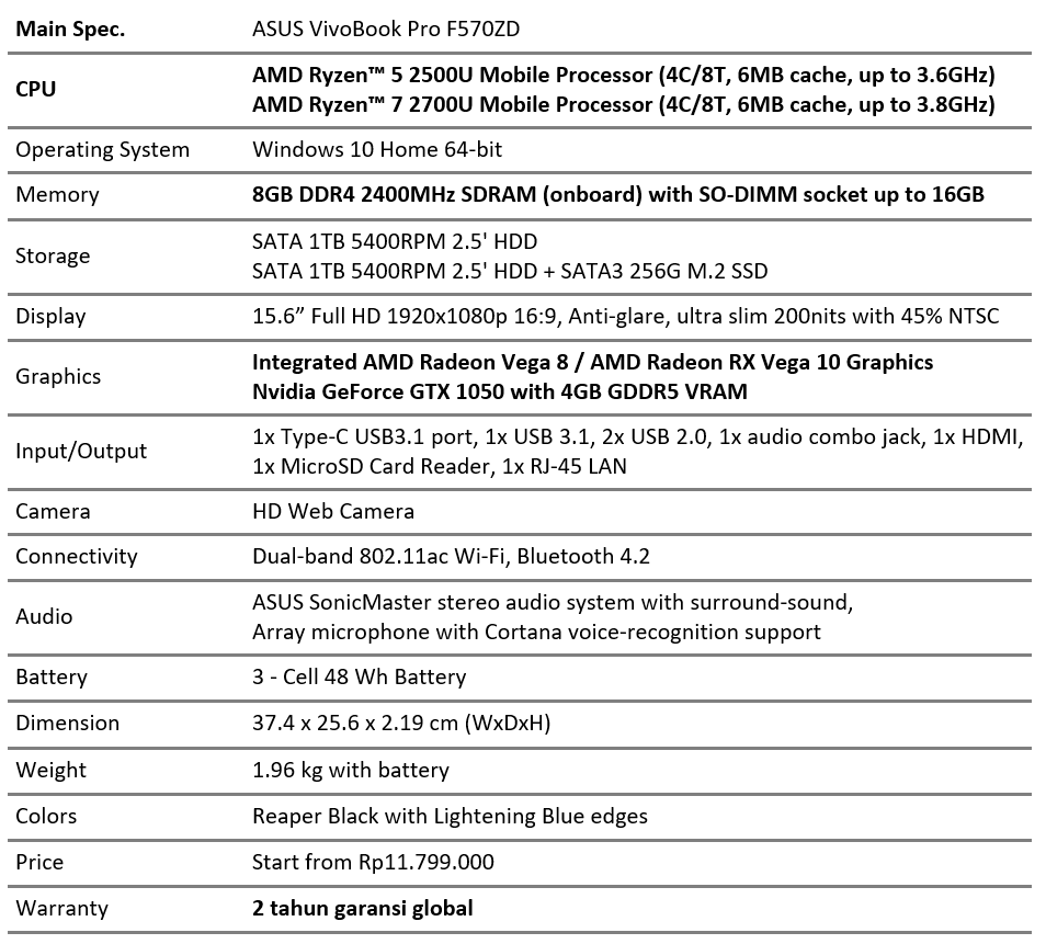 Spesifikasi Lengkap ASUS VivoBook Pro F570