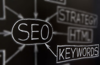 how to find best keywords for better organic traffic