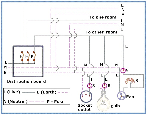 Domestic%2BElectric%2BCircuit electrical and electronics engineering domestic electric circuit