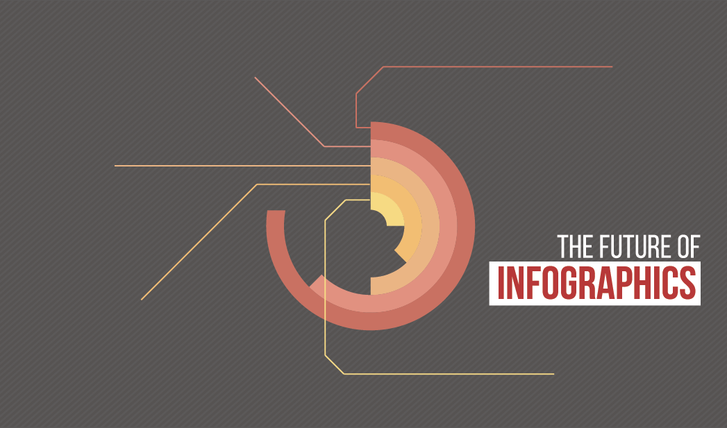 The Future Of Infographics: 3 Trends That Will Drive The Evolution Of Visual Story Telling - #contentmarketing