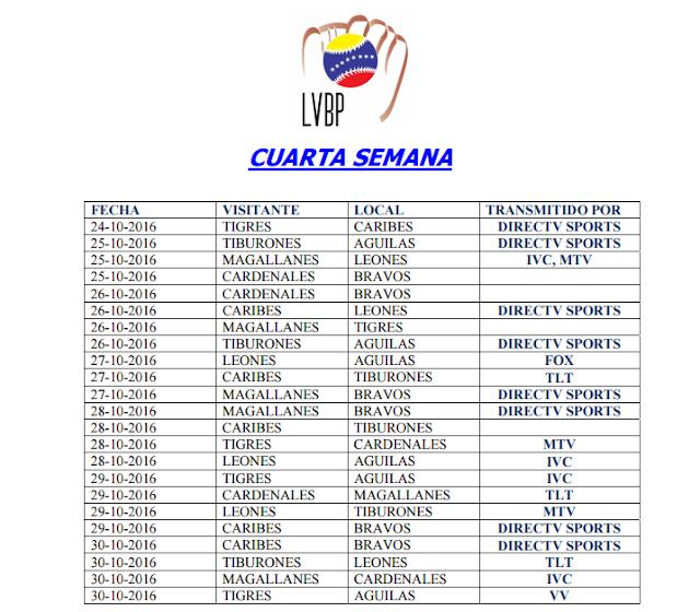 Calendario Completo del Beisbol Profesional Venezolano con las Transmisiones Televisivas LVBP 4