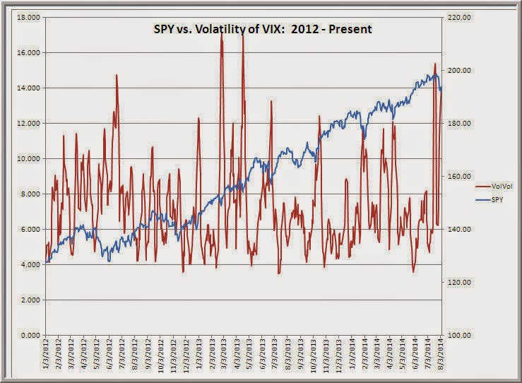 Meaning Of Volatility