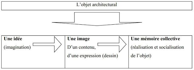 objet-architectural-idee-image-memoire-collective.jpg