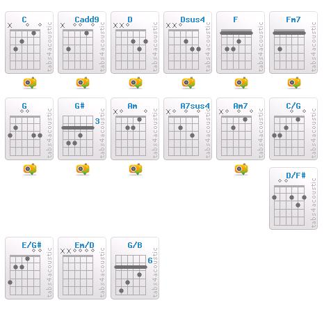 Guitar guitar tabs stairway to heaven : The Guitar Songs: Stairway to heaven Tab Part I