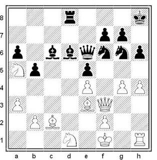 Posición de la partida de ajedrez Ivan Sokolov - Zse Zsonrruang (Salónica, 1988)